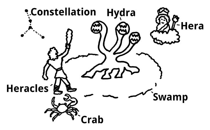 Artecat - Elementary Star Signs